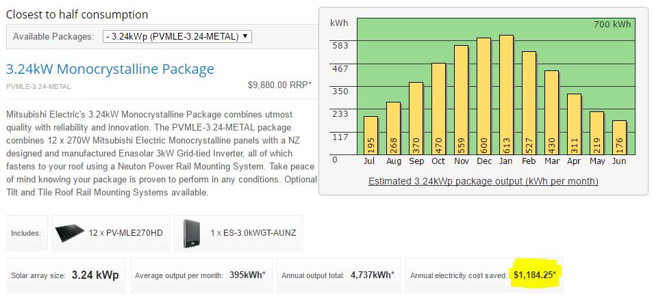 Mitsubishi Solar System Sizing Results