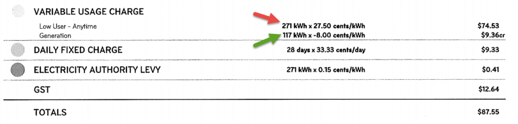 Power Bill With Import and Solar Export
