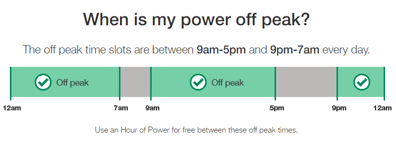 Electric Kiwi Review - Hour of Power Times