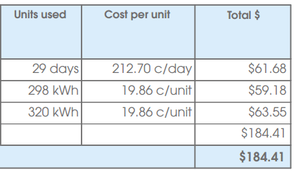 Energy Online Power Bill